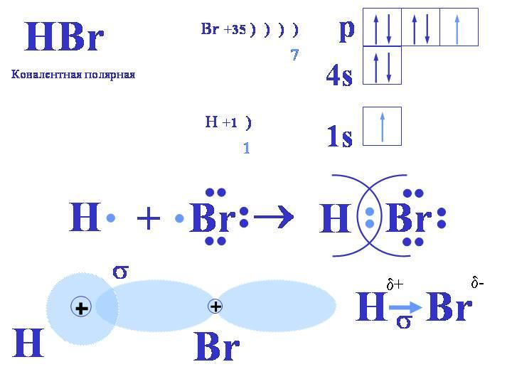 Задание выполнить для молекул: